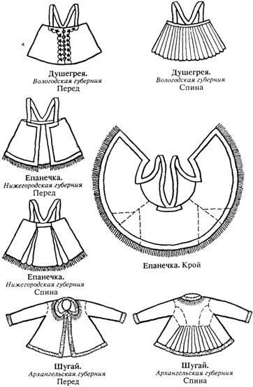 03de5c2c694dea Чоловіки також носили довгу, щонайменше по стегна сорочку. Взагалі ж, чим  вищій рівень духовності людини, тим більш потужні енергії вона може  генерувати та ...