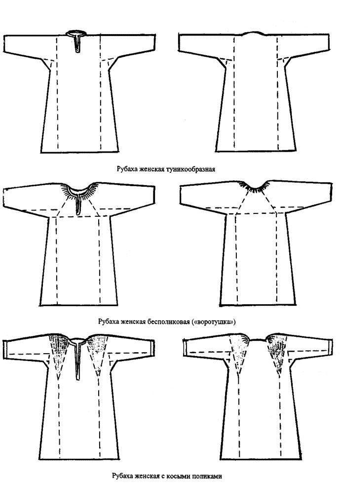 f1d59407181cfa Одежа у слов´янському світосприйнятті. Частина 3: Народний костюм –  віддзеркалення конструкції Всесвіту. Про одяг